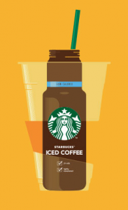 Starbucks Iced Coffee Sweepstakes & Instant WIN Game