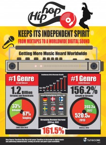 HIPHOP_Infographic 9_23-page-001 (1)